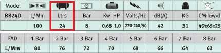 tank size table.jpg